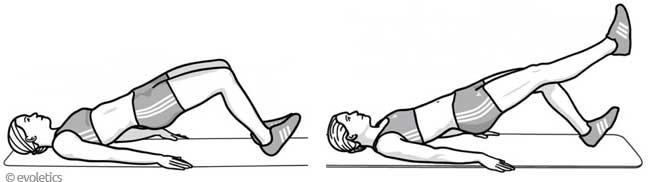 Beckenheben mit Beinheben - Die korrekte Ausführung
