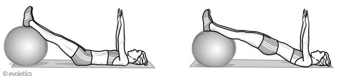 Gymnastikball-Übung -Beckenlift