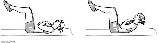 Crunches  - Die korrekte Ausführung
