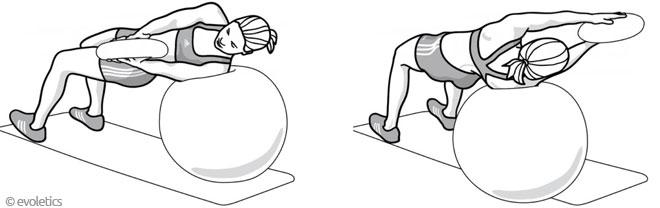 Gymnastikball-Übung - Russian Twist
